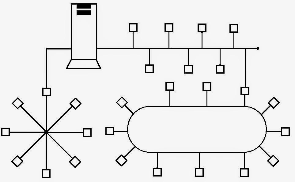 Unifiedpowerflowcontrollerphasortype moreover Ring  work Topology Diagram furthermore 01 Hyundai Santa Fe Wiring Diagram besides Document further 35888128261058005. on bus topology diagram