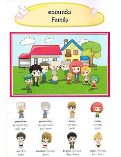 5,000 คำศัพท์ภาษาอังกฤษ สำหรับเด็กๆ (ภาพประกอบน่ารักๆ)