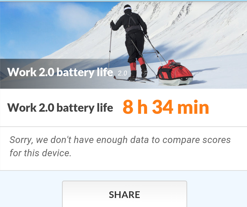 Slightly better than average battery benchmark score