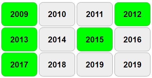 Nie było wpłat w 5 latach kalendarzowych IKE wypłata