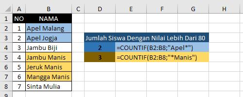 Contoh Fungsi CountIf Excel 4