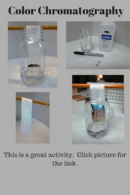 http://kimberlyscottscience.blogspot.com/2014/10/perfecting-leaf-chromotography.html
