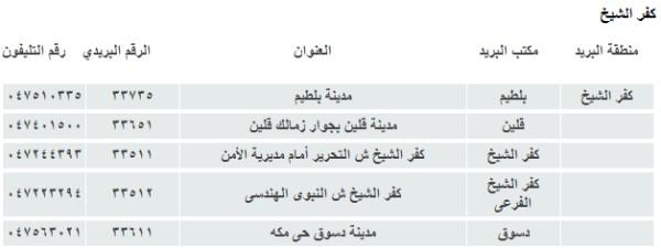 Mohamed Zaatar S Blog Postal Codes For Egypt مصر الرقم البريدي