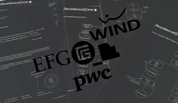 Μην ντρέπεστε... λέγονται Eurobank, Λάτσης και Wind