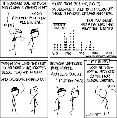 xkcd cartoon - cold days and global warming