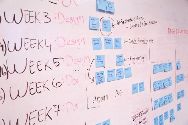 Aprenda gerenciamento de projetos nas tarefas diárias