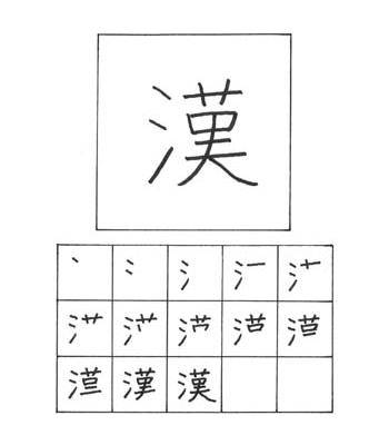 kanji china