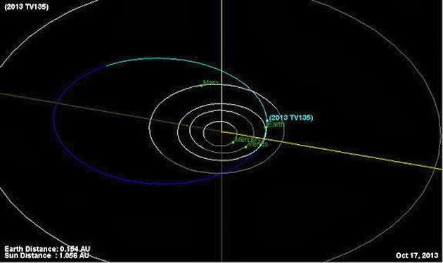 asteroid impact avoidance - photo #33
