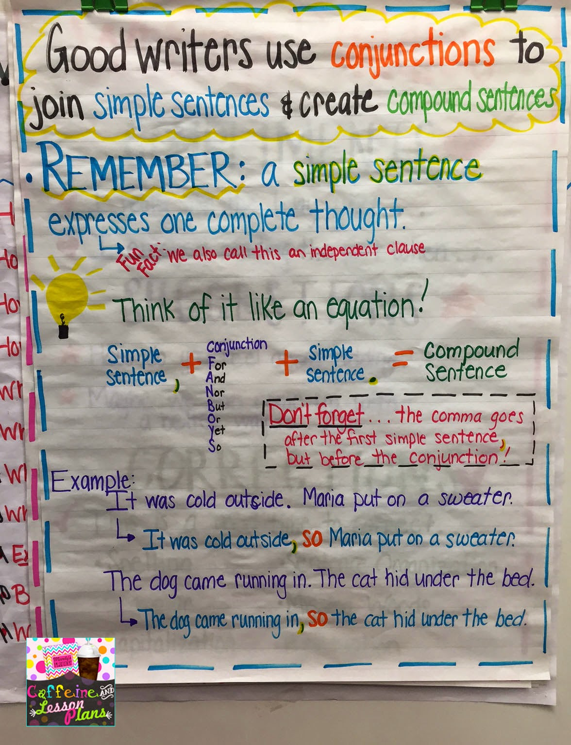 Iheartliteracy Anchor Charts