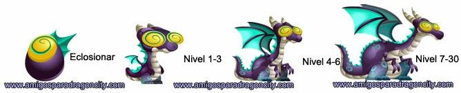 imagen del crecimiento del dragon hypno