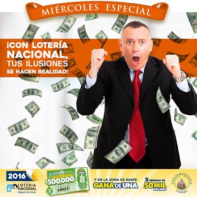 ultimos resultados de loteria nacional