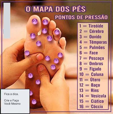 Reflexologia Podal (Massagem Terapêutica nos Pés) Vico Massagista, São José SC, (48) 3094-5746