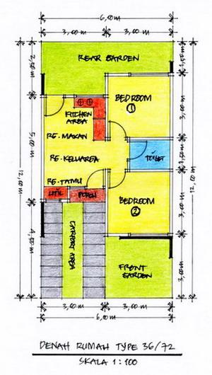 Desain Rumah Minimalis Type 36 72 Terbaru dan Terpopuler