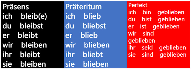 verben auf indre, verben auf französisch, verben angleichen französisch, verben auf englisch, verben adjektive, verben auf ir französisch, verben b1, verben bestimmen, verben b2 niveau, verben bestimmen nach person zahl und zeit, verben b2, verben beugen grundschule, deutsch verben b2