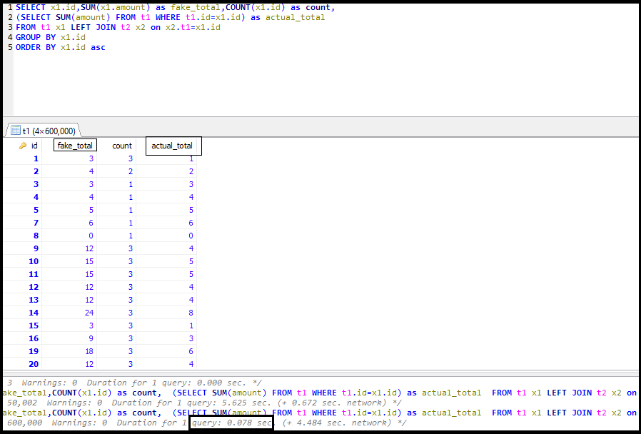 Code Samples Mysql Sum Function In Multiple Joins Mysql Join With