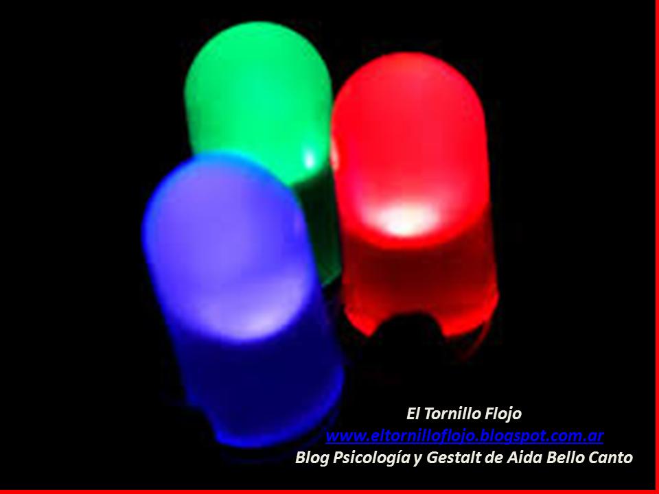 Personas Toxicas, Gente Toxica, Relaciones Toxicas, Gestalt, Psicologia, Actitudes toxicas, Aida Bello Canto