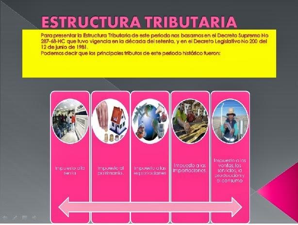 Cultura Tributaria Estructura Tributaria