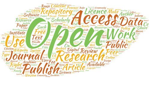 wordle del contenido del Open Research Glossary