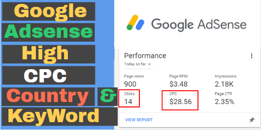 Google Adsense High CPC Country list