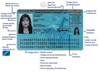 Documento Nacional de Identidad DNI