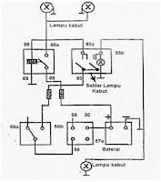 8. Lampu kabut