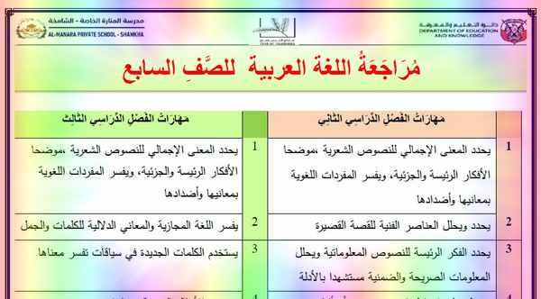 مراجعة لغة عربية للصف السابع الفصل الثالث 2019 - تعليم الامارات