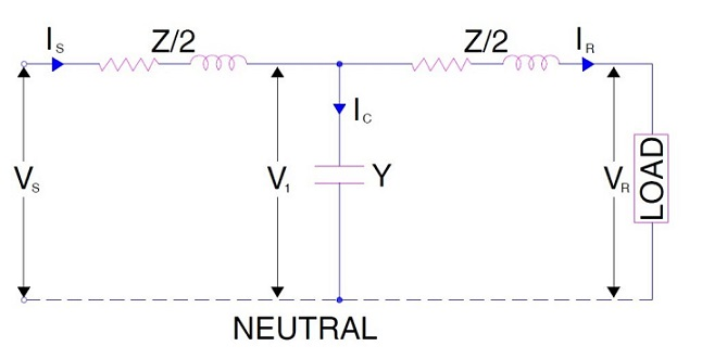Nominal-T-model-ABCD-Parameters
