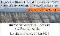 Urja Vikas Nigam Recruitment  For Clerk & Office Assistant  2017