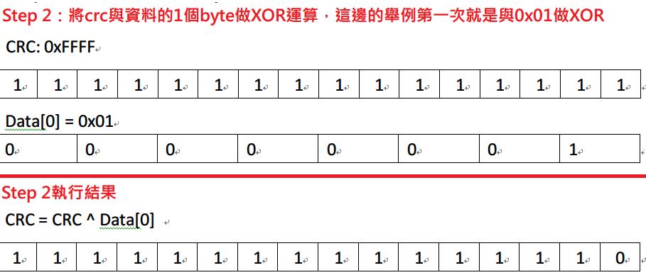 RenWei's 部落格: [Linux C] C語言上Modbus RTU CRC16計算教學與實作