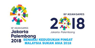 Senarai Kedudukan Pingat Malaysia Sukan Asia 2018