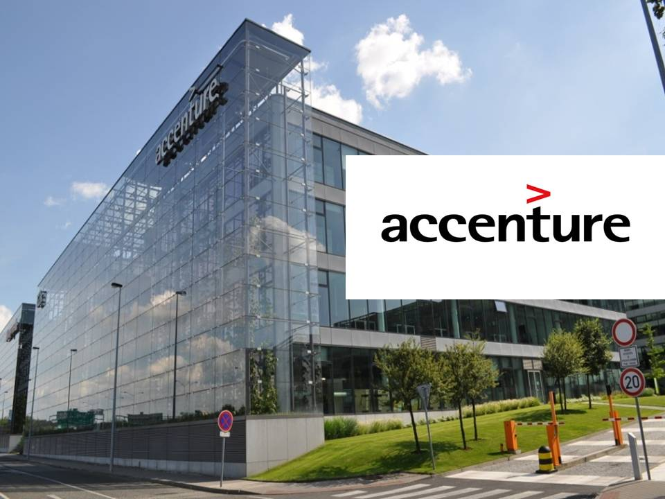The Managers Jobs: Walkins | Accenture | Freshers