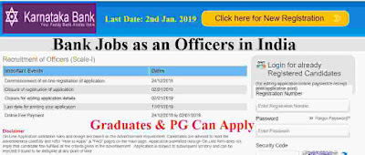 Bank Jobs as an Officers in India