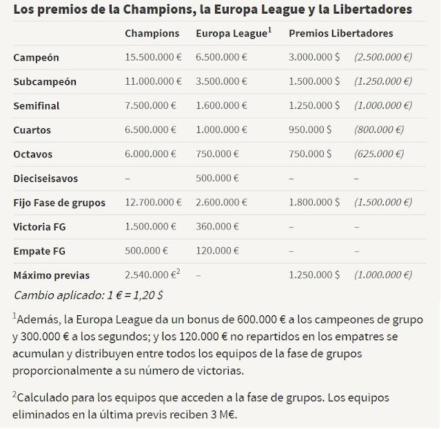 arbitros-futbol-premios-champions