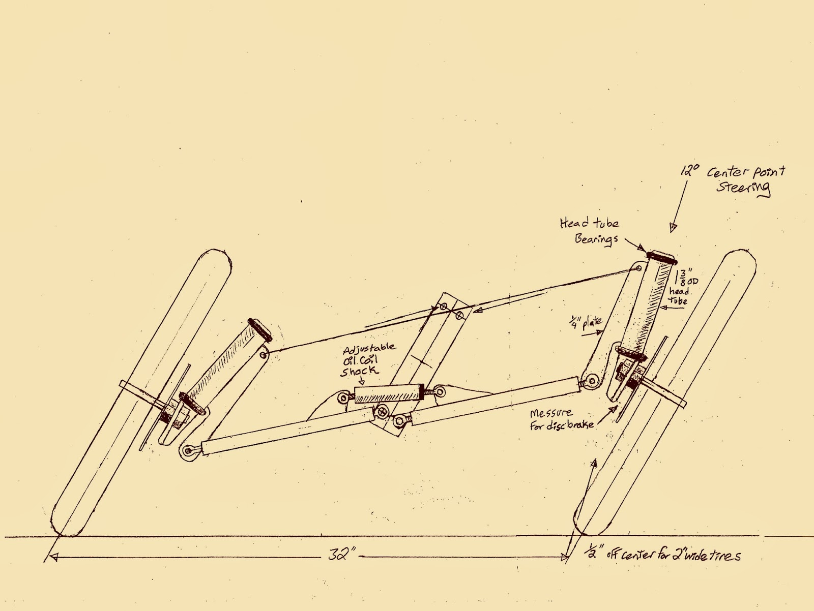 Utility cycling technology leaning cargo trike design for Outer space planning and design