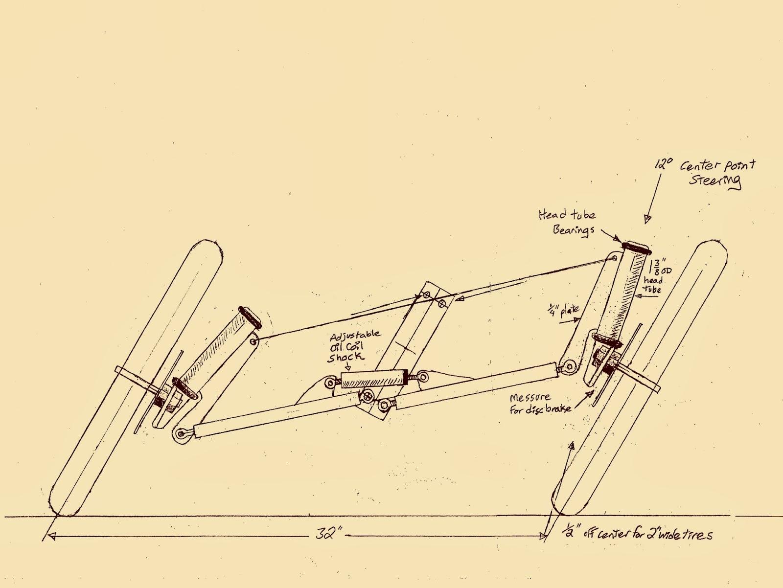 lifan 125cc wiring diagram lifan wiring diagram free