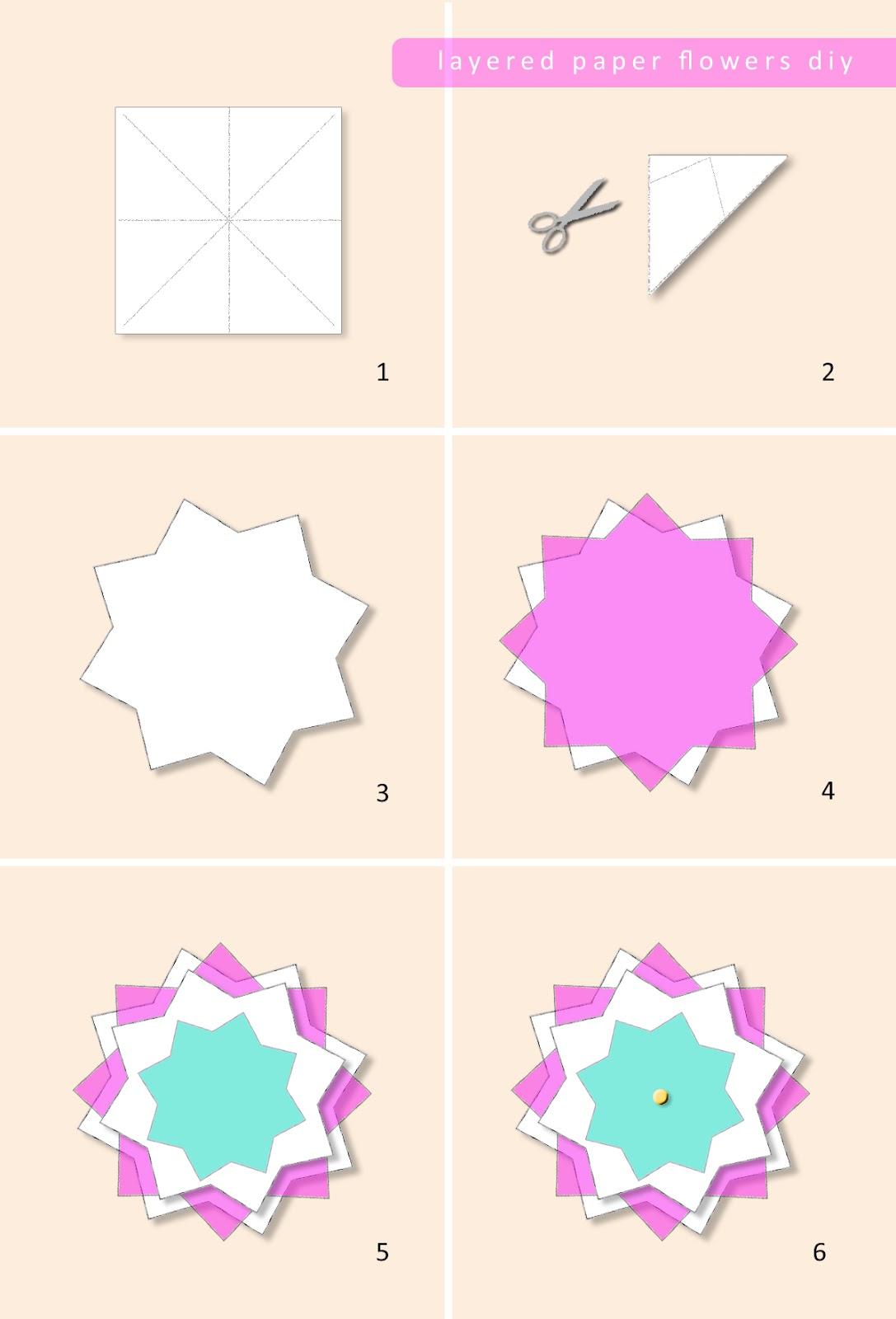 Ingrid Siliakus Simple Layered Paper Art Www Imgkid Com The Image Kid