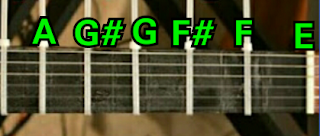 Bass Pada senar gitar no. 6