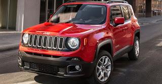 2019 Jeep Renegade Concept, Prix et Photos