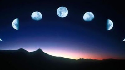 Urutan Bulan Jawa