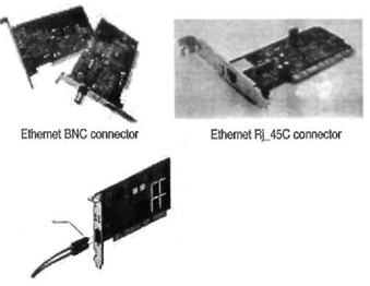 Gambar 2-6: Ethernet Card