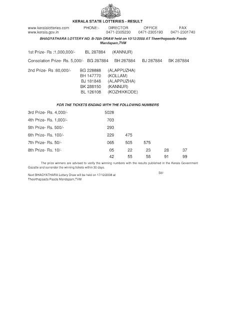 Kerala Lottery Result BHAGYATHARA (B-70) December 10, 2008.