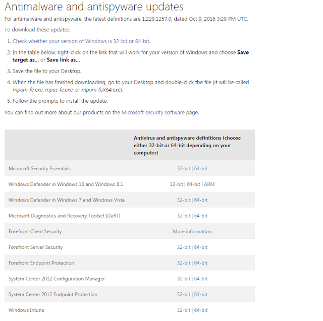 Microsoft Malware Protection Center, Antimalware and antispyware updates
