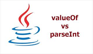 Sự khác biệt giữa phương thức valueOf và parseInt trong Java