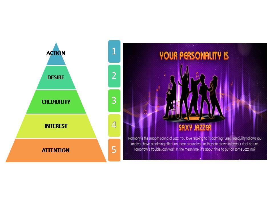 Creative Pyramid Advertising