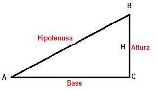 Identificando a localização da base, do cateto adjacente e do cateto oposto em um triângulo retângulo