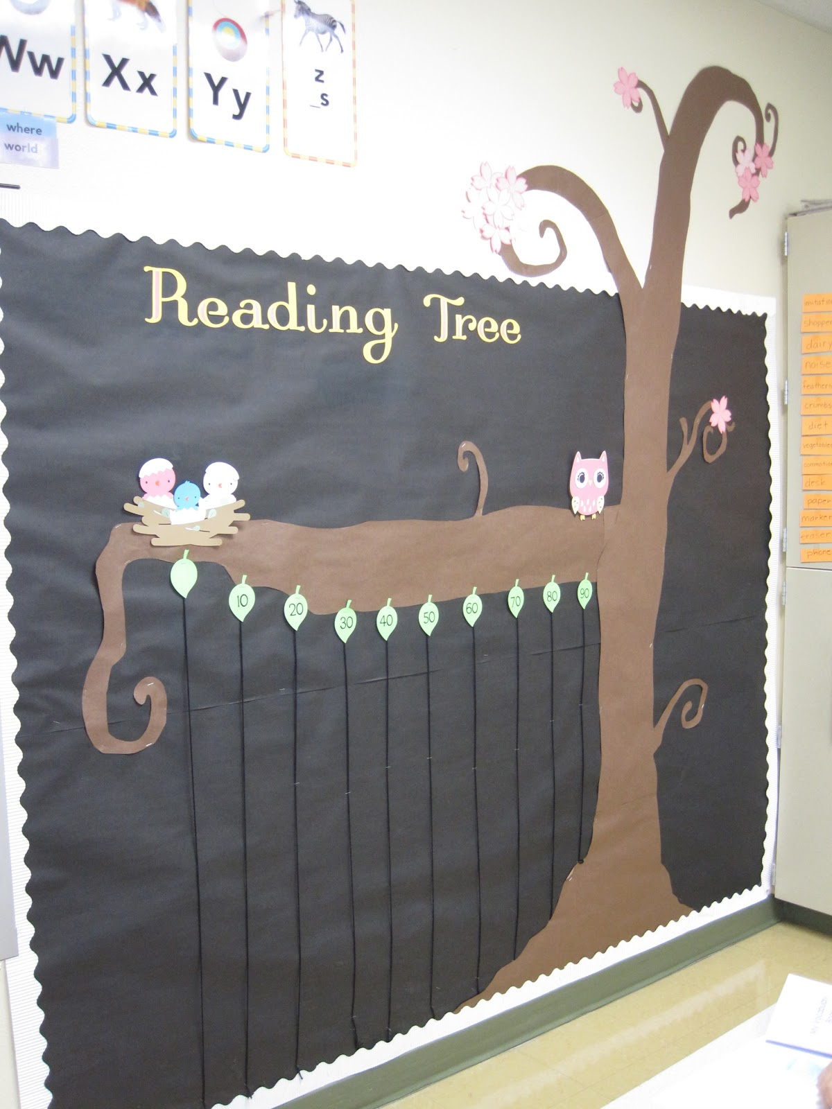 Owl Classroom Decoration ~ Owl themed classroom decor learning in wonderland
