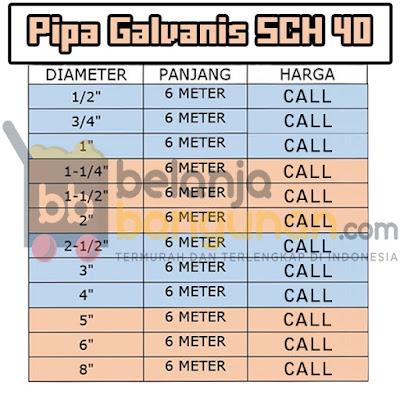 Distributor Pipa Spindo | pipagalvanis.net
