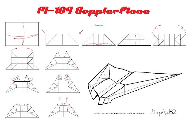 Infografía avión de Papel M-104 DopplerPlane