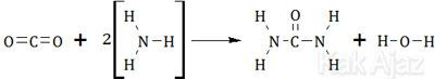 Struktur ikatan dari tiap senyawa untuk menentukan energi ikatan