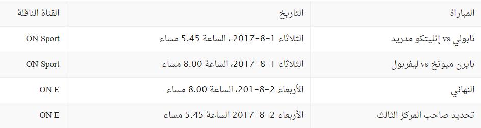 جدول مباريات كأس أودي Audi Cup